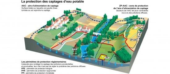 un-nouveau-droit-de-preemption-sur-les-terrains-agricoles