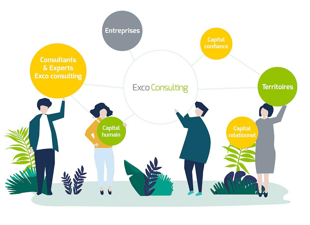 Consultants entreprises - Exco Consulting