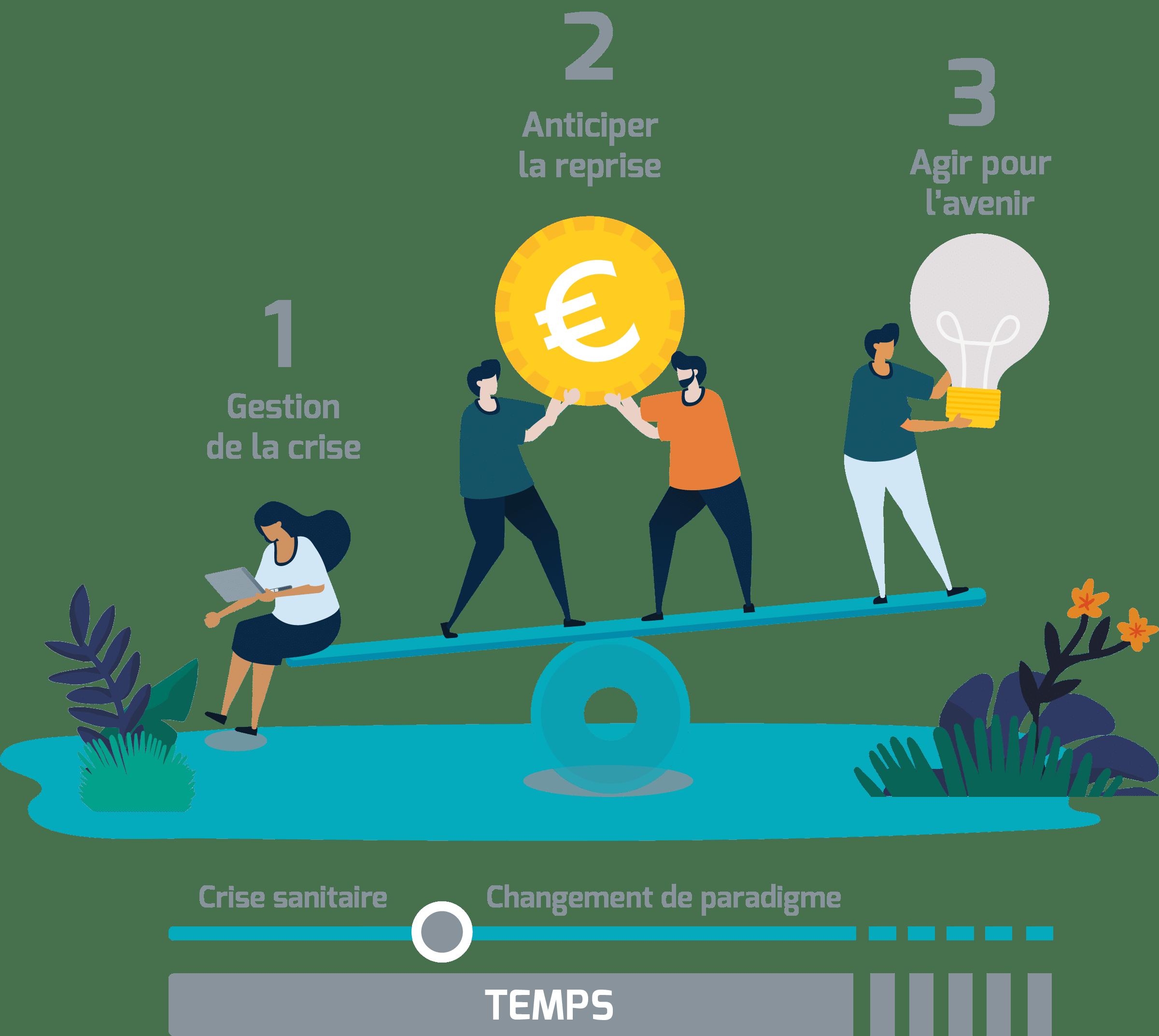COVID-19 Comment faire face et réinventer son entreprise